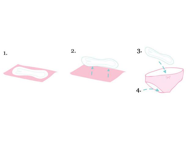 Использование гигиенической прокладки