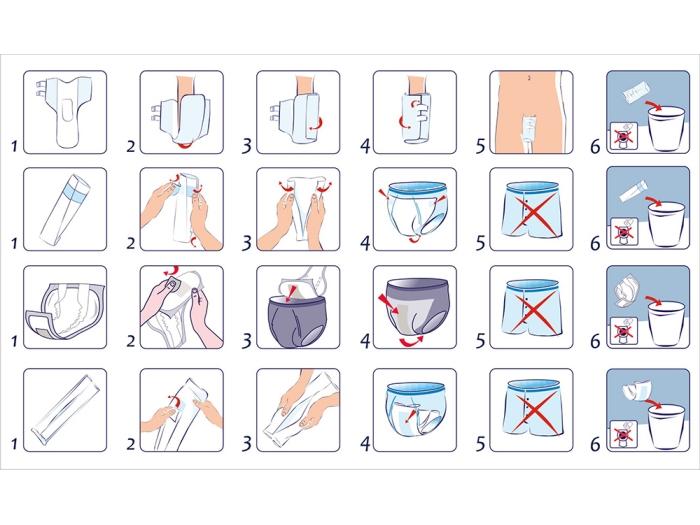 Мужские урологические прокладки